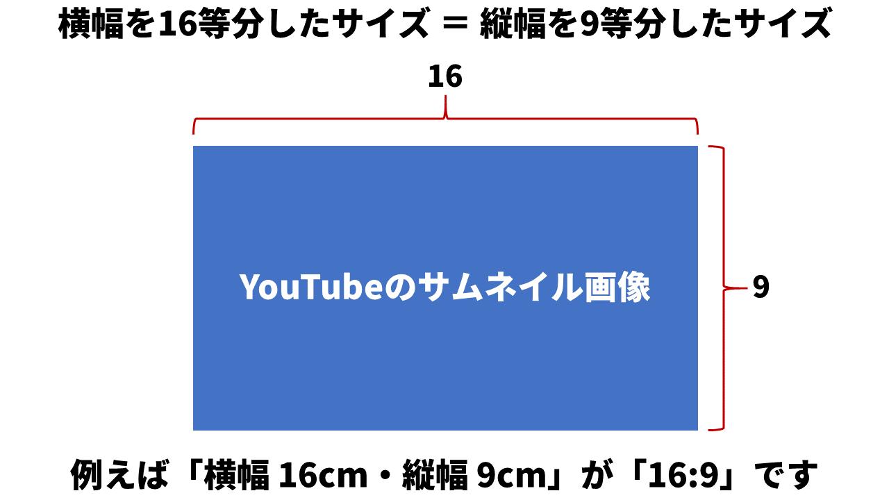 Youtube サムネイル サイズ YouTubeサムネイルの最適サイズ:知っておくべきこと6つ