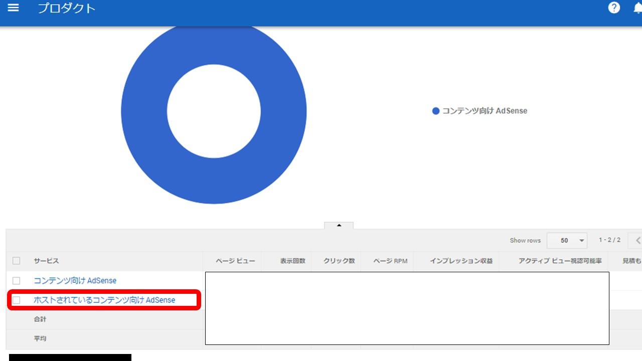 Googleアドセンス レポート