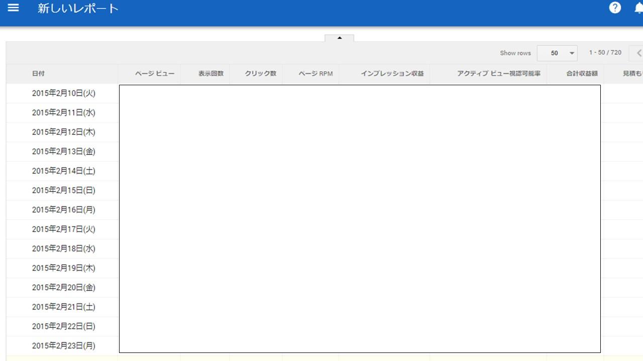 Googleアドセンス 日別レポート