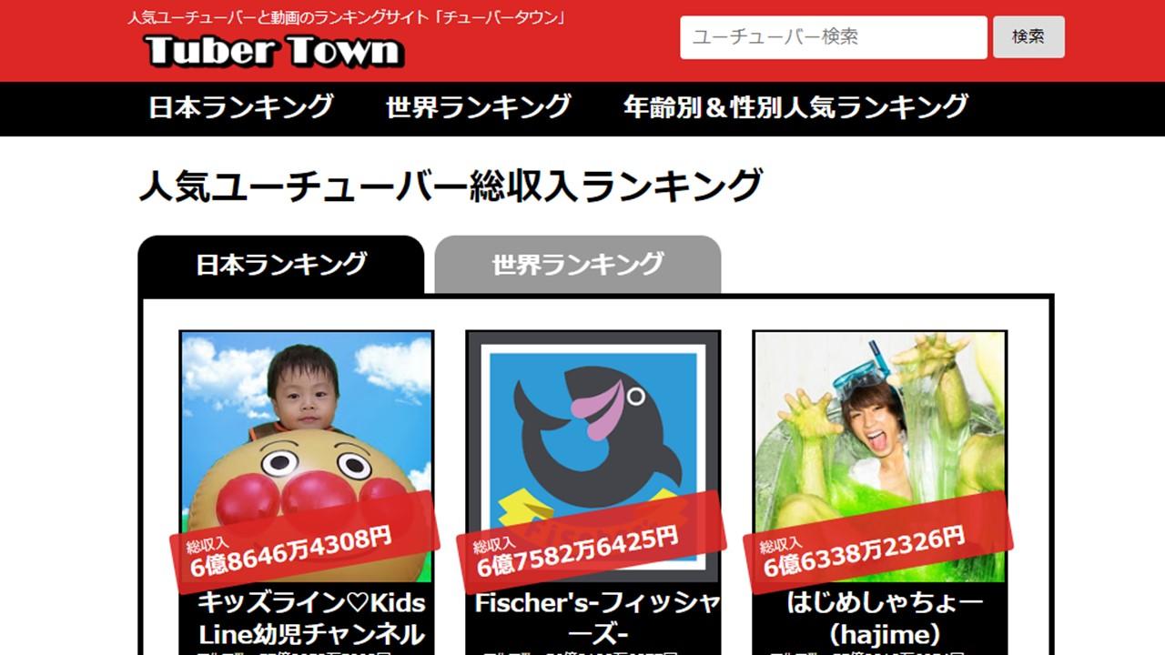 Tuber Town(チューバータウン)